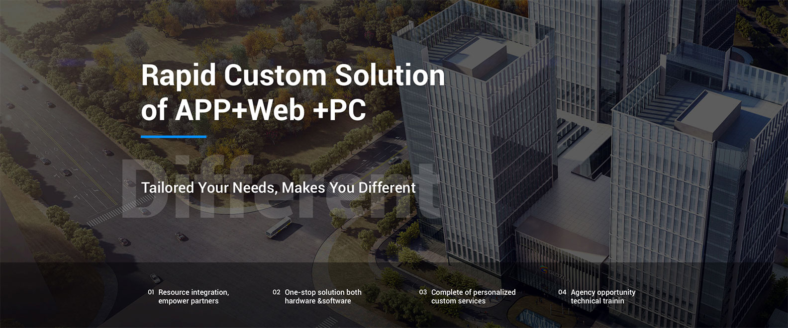 Rapid Custom Solution of APP+Web+PC