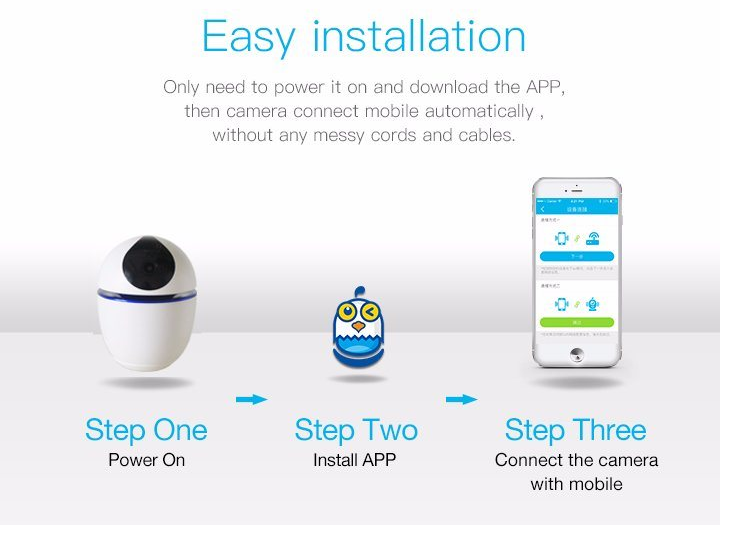 Smart Home Wireless Battery Camera G7