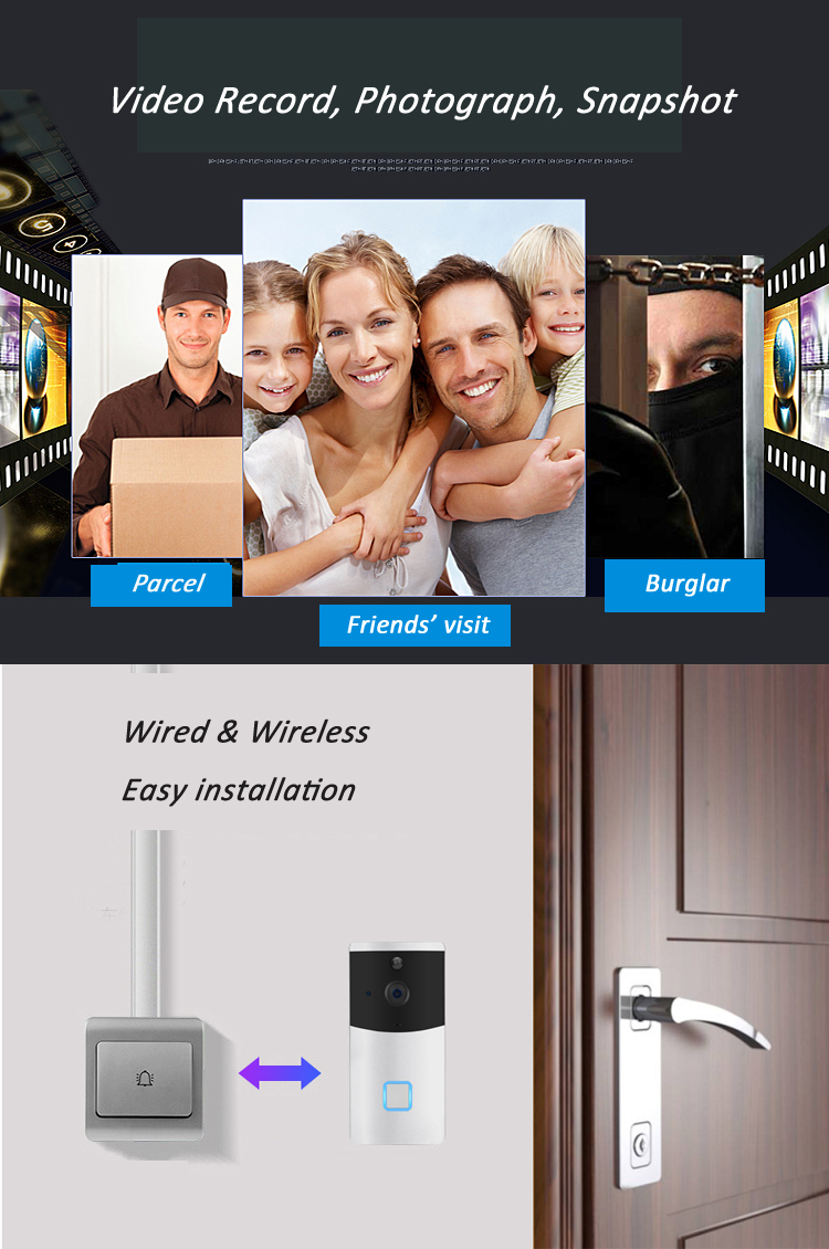 Battery Powered Wifi Video Door Camera
