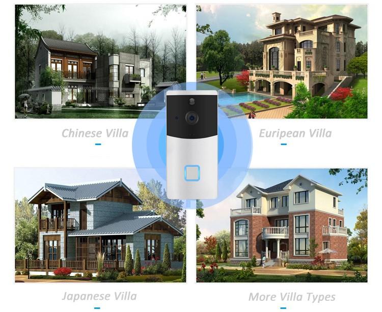 Battery Powered Wifi Video Door Camera