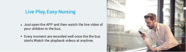 Are you looking for Wifi IP camera for school bus?